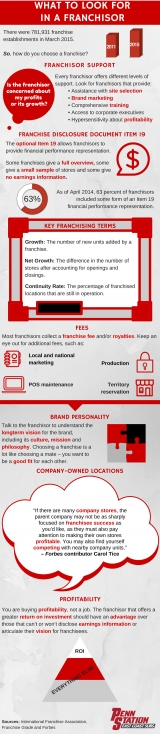 <h5>Infographic</h5><p>Writing Sample</p>